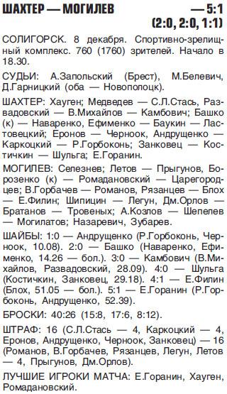 2011-12-08_Шахтер - Могилев.jpg