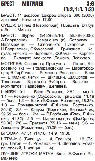 2011-12-11_Брест - Могилев.jpg