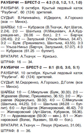 2011-10-(09-10)_Раубичи - Брест-2.jpg