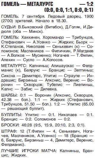 2011-09-07_Гомель - Металургс.jpg