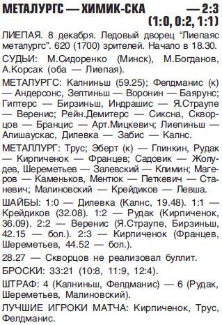 2011-12-08_Металургс - Химик-СКА.jpg