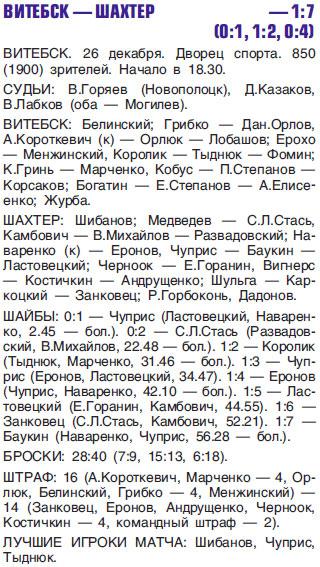 2011-12-26_Витебск - Шахтер.jpg
