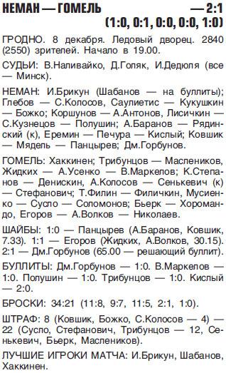2011-12-08_Неман - Гомель.jpg