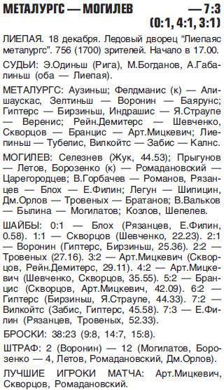 2011-12-18_Металургс - Могилев.jpg