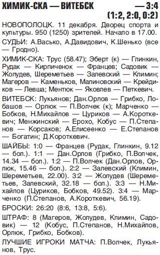 2011-12-11_Химик-СКА - Витебск.jpg