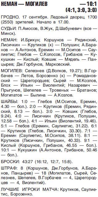 2011-09-17_Неман - Могилев.jpg
