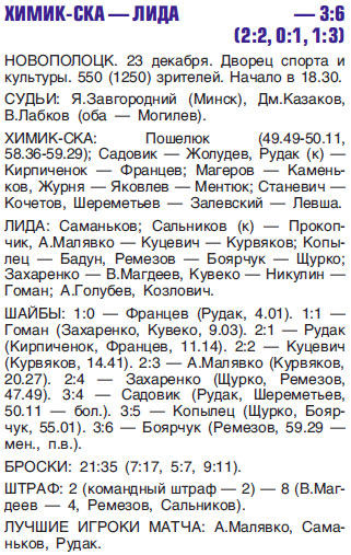 2011-12-23_Химик-СКА - Лида.jpg