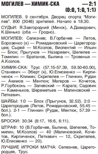 2011-09-09_Могилев - Химик-СКА.jpg
