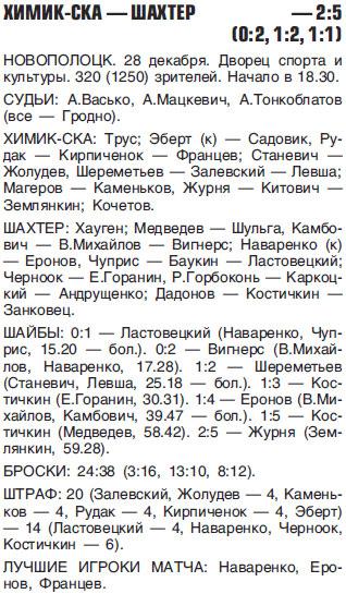 2011-12-28_Химик-СКА - Шахтер.jpg