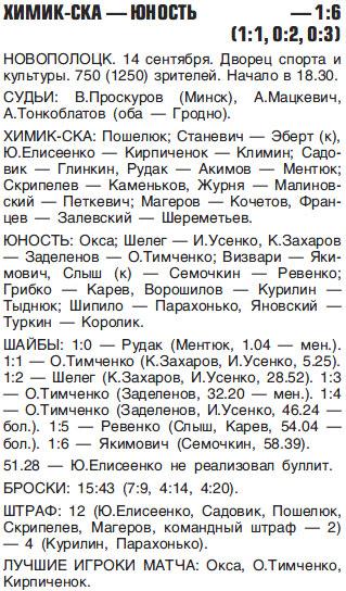 2011-09-14_Химик-СКА - Юность.jpg