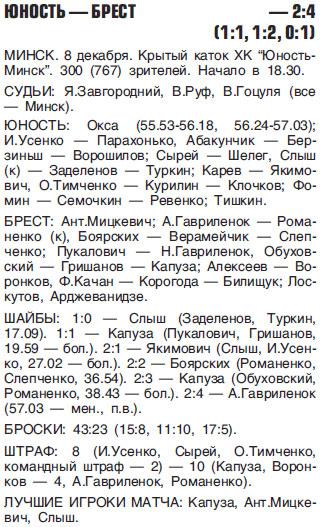 2011-12-08_Юность - Брест.jpg