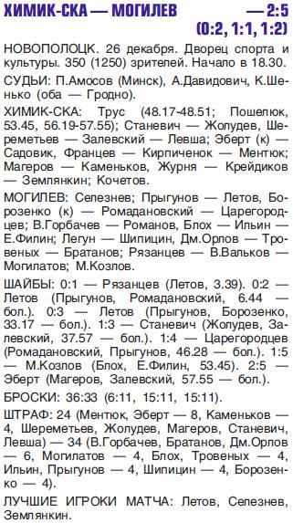 2011-12-26_Химик-СКА - Могилев.jpg