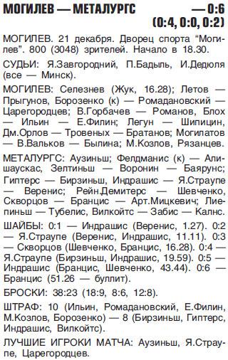 2011-12-21_Могилев - Металургс.jpg
