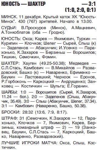 2011-12-11_Юность - Шахтер.jpg