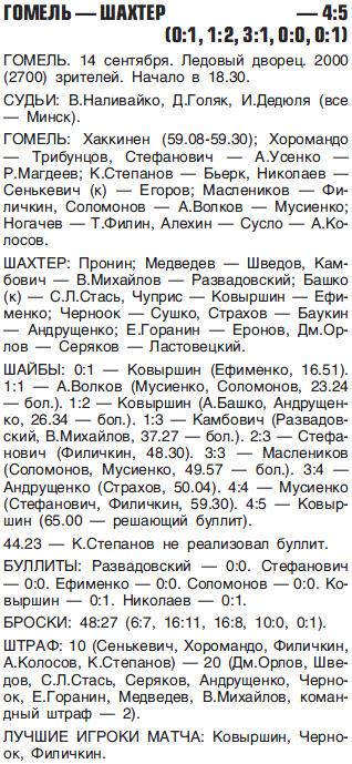 2011-09-14_Гомель - Шахтер.jpg