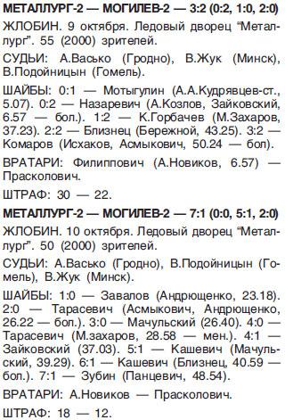 2011-10-(09-10)_Металлург-2 - Могилев-2.jpg