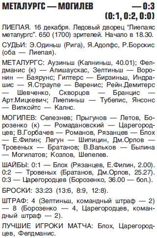 2011-12-16_Металургс - Могилев.jpg