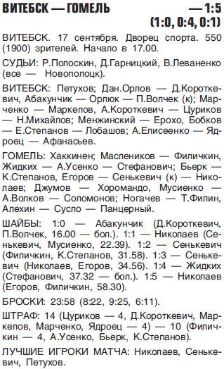 2011-09-17_Витебск - Гомель.jpg