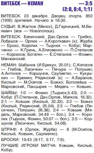 2011-12-23_Витебск - Неман.jpg