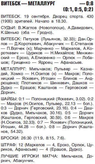 2011-09-19_Витебск - Металлург.jpg