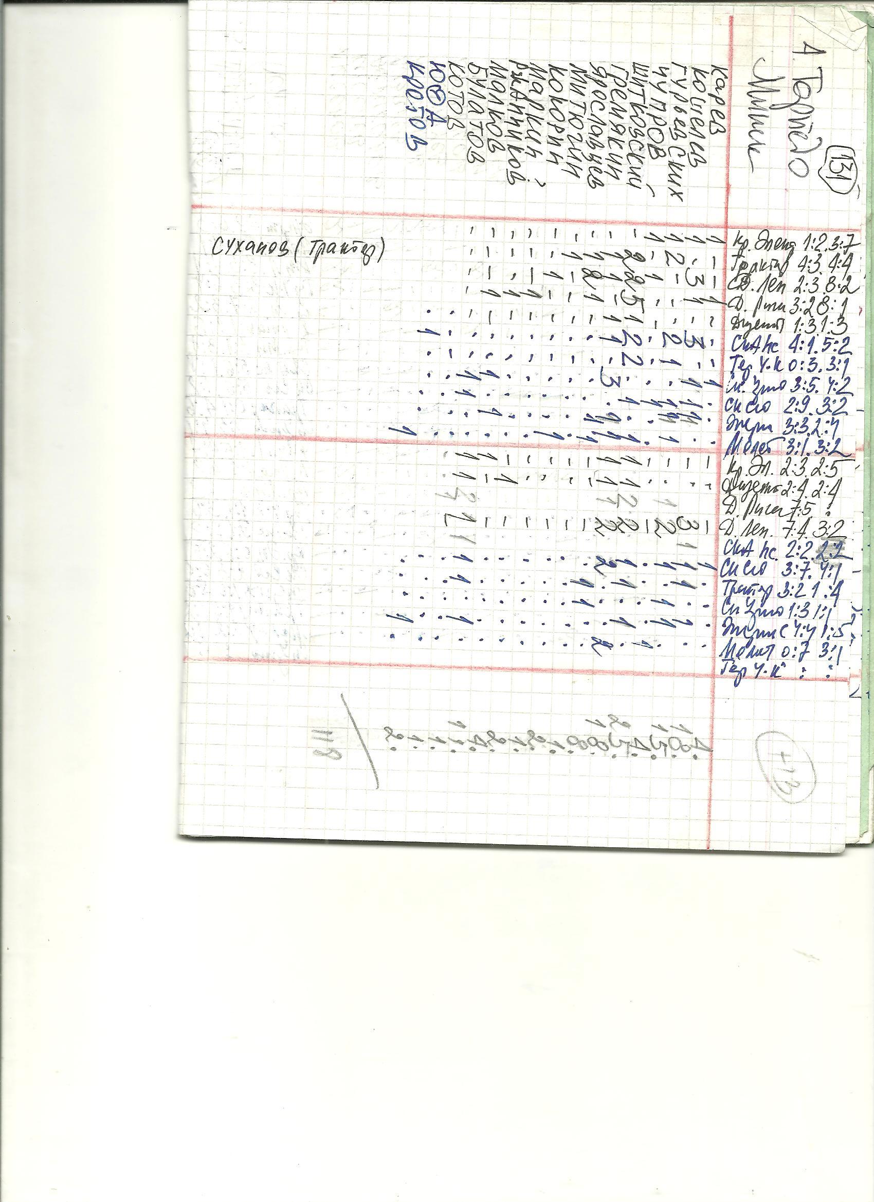Тор.Мн-67-68.jpg