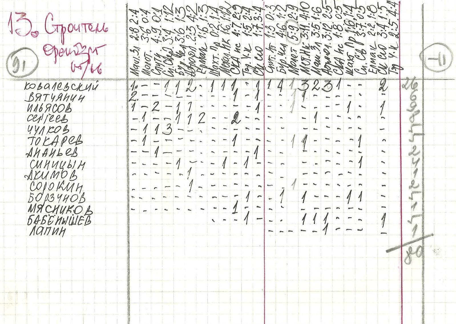 13.Строитель 1965-66.jpg