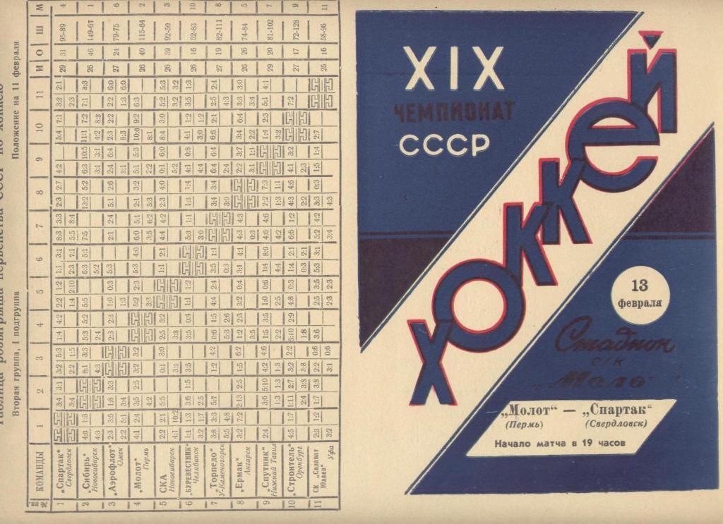 13 ФЕВРАЛЯ 1965.jpg