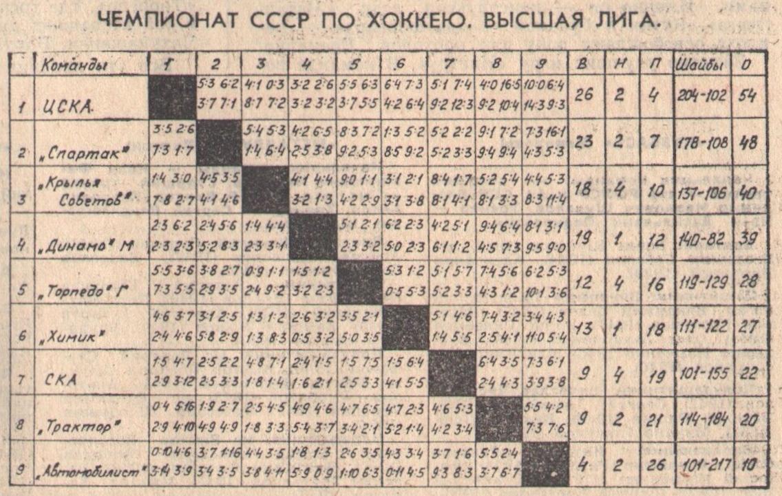 1972-73.jpg