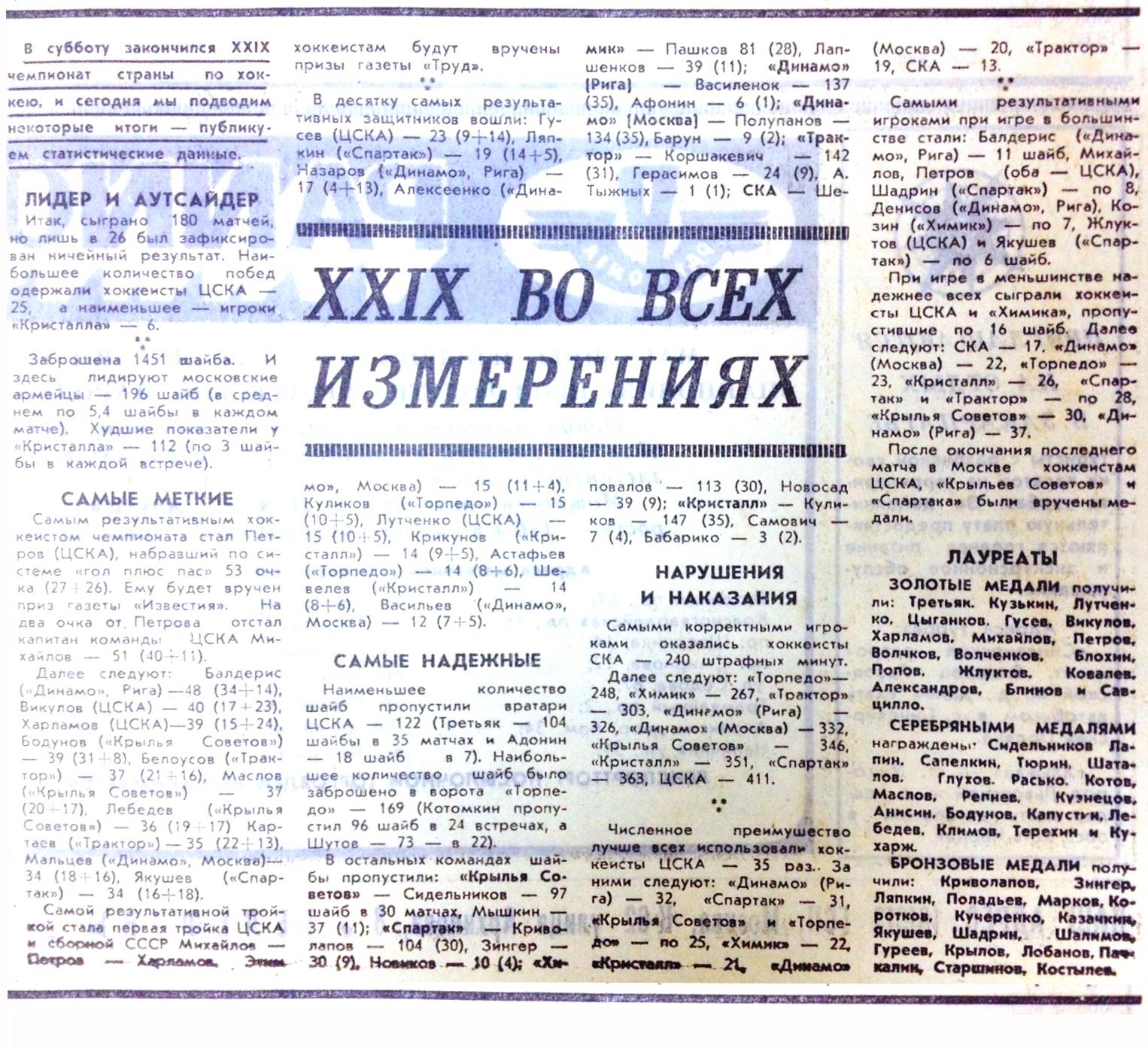1974-75, итоги.jpg