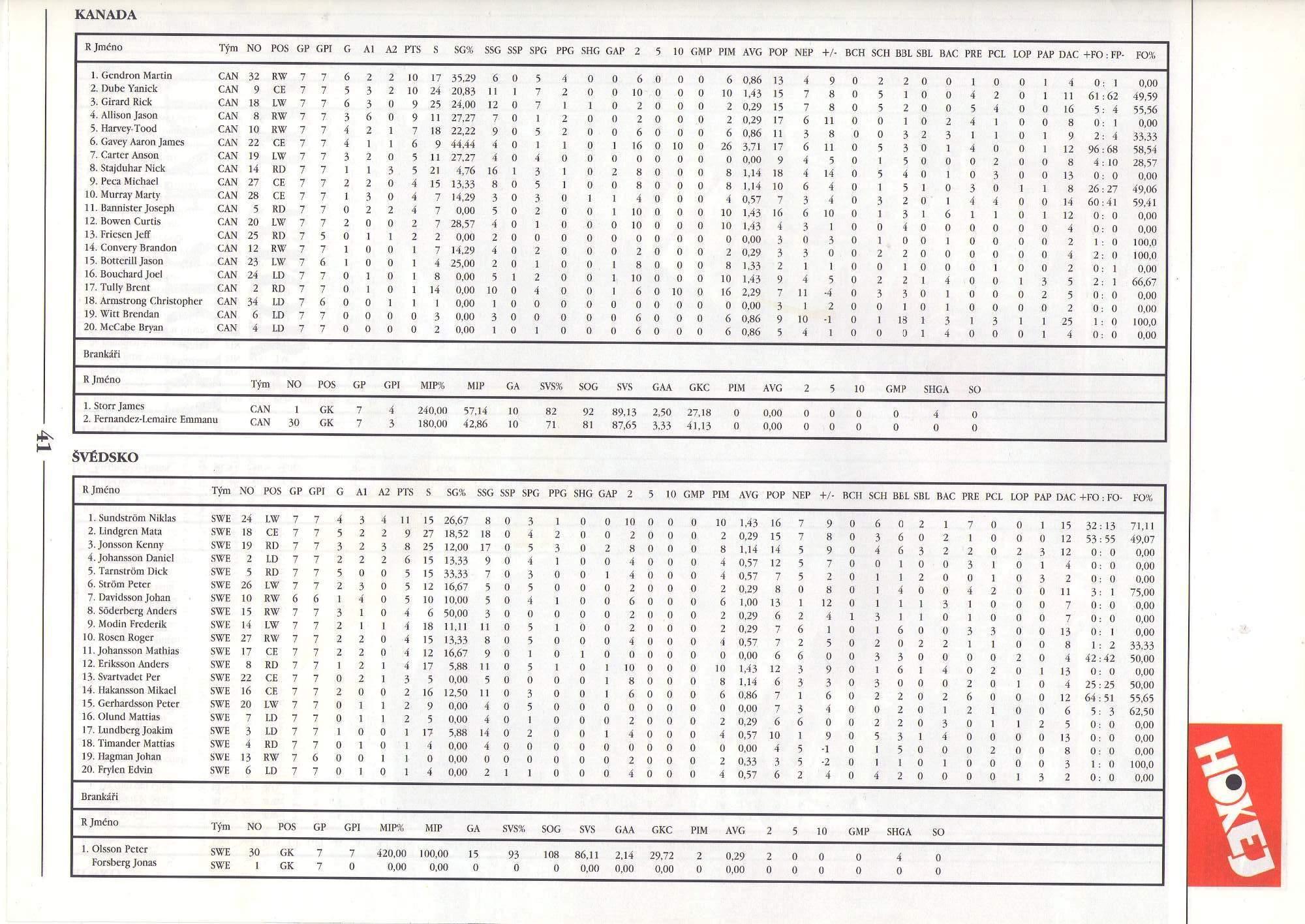 Hokej2-1994029.jpg