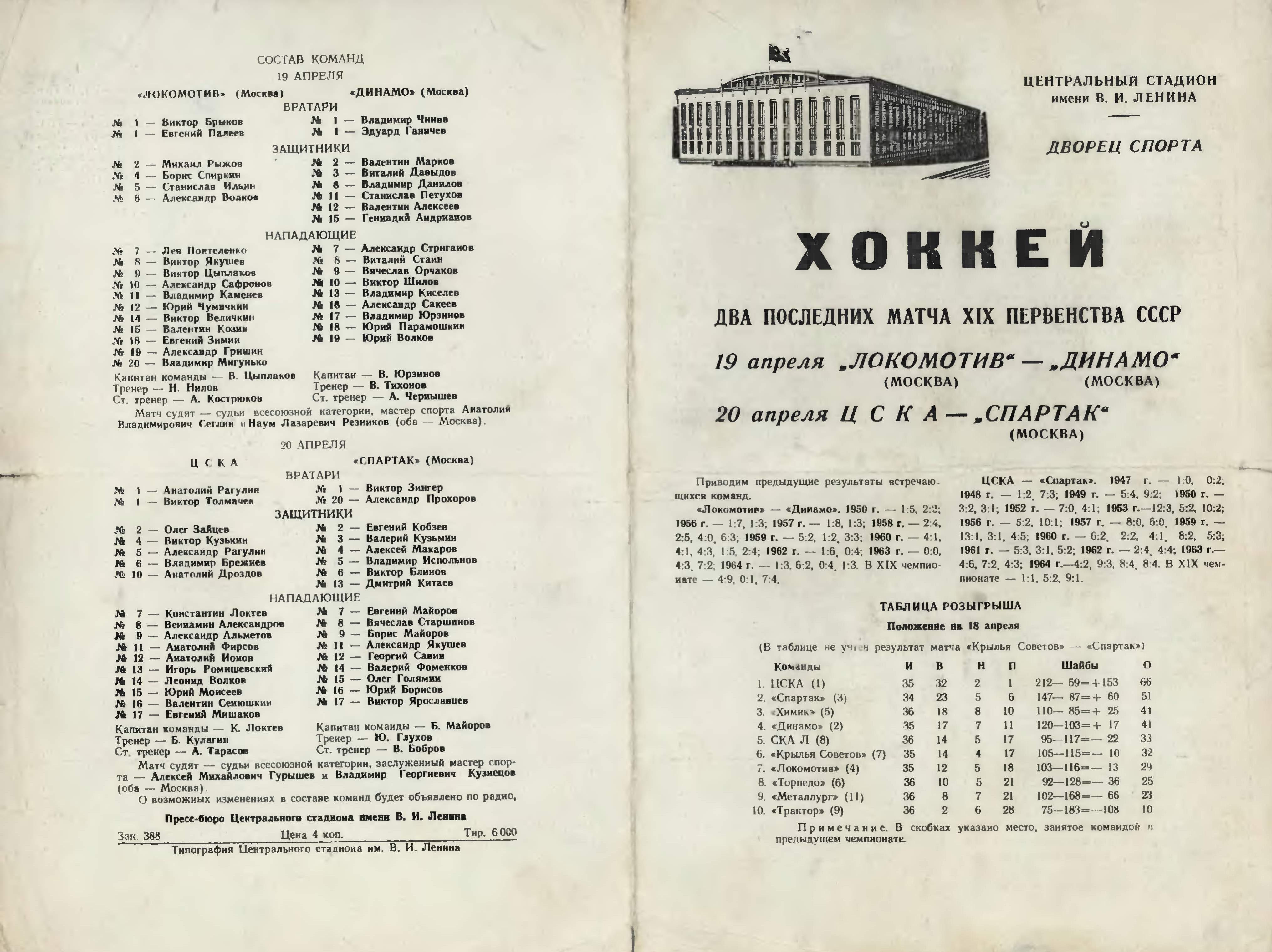 1965.04.19-20. Локомотив - Динамо.jpg