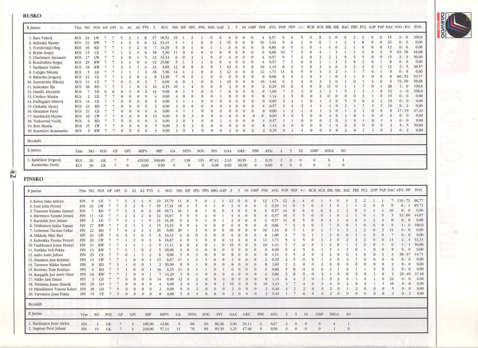 Hokej2-1994030.jpg