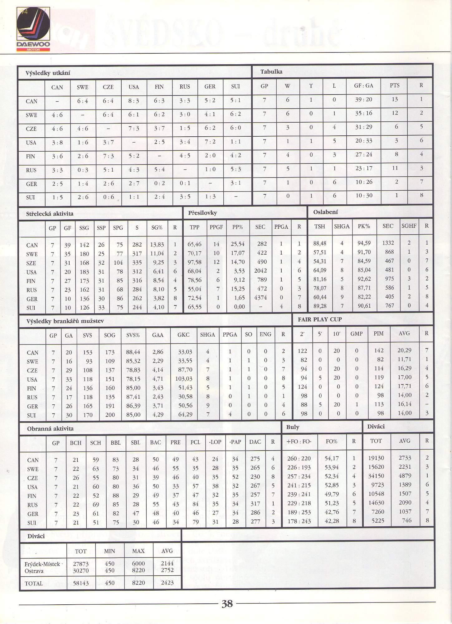 Hokej2-1994026.jpg
