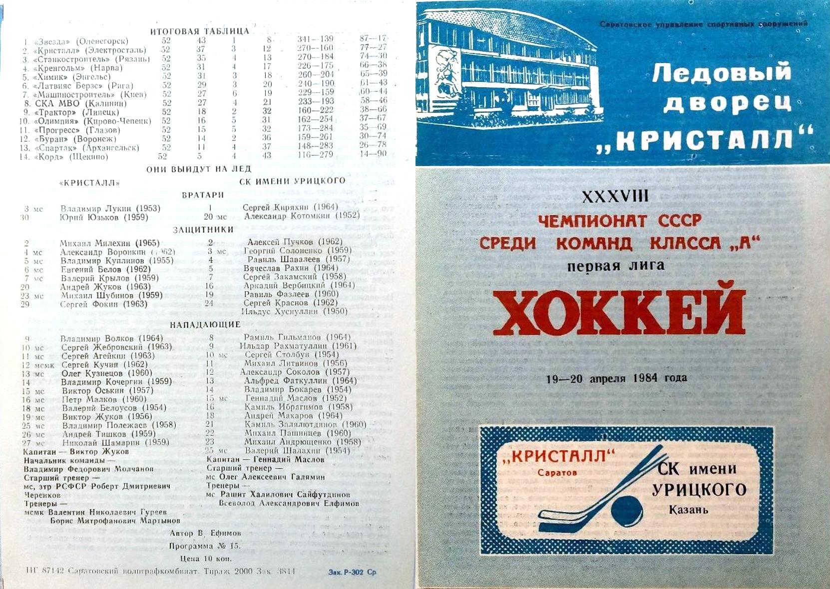 19-20-4.1984..jpg