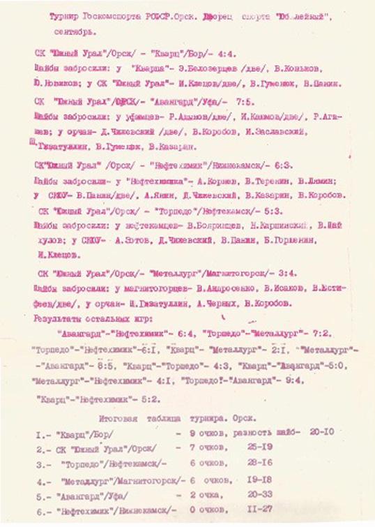 Турнир Госкомспорта РСФСР 2-9 сентября 1989 года. (г.Орск)..jpg