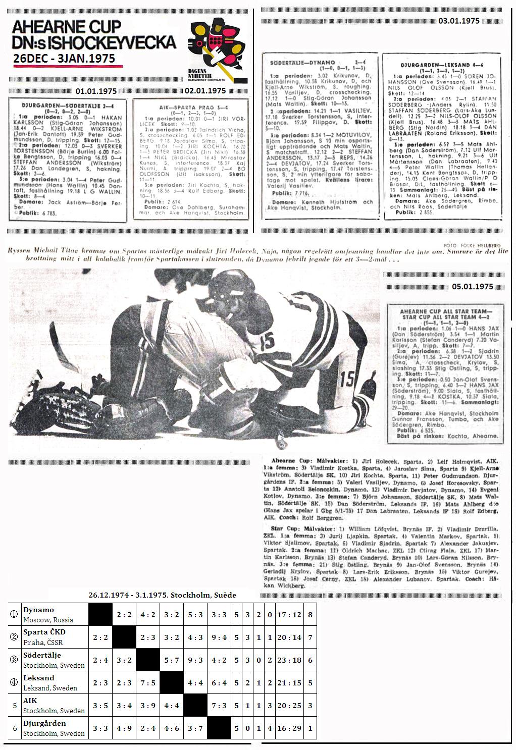 Ahearne Cup 1975.1.jpg
