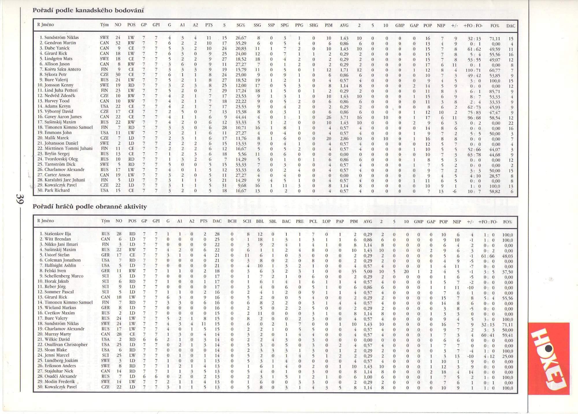 Hokej2-1994027.jpg