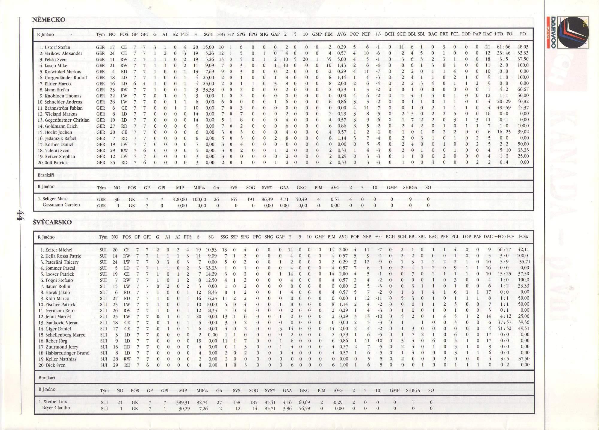 Hokej2-1994032.jpg